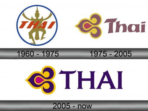Thai Airways Logo history