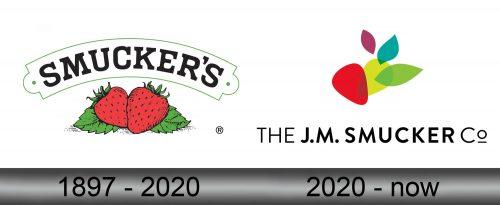 The J.M. Smucker Company Logo history