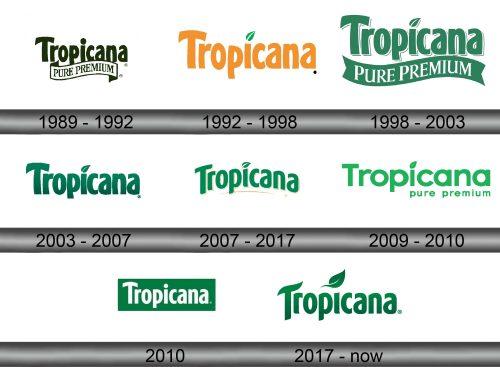 Tropicana Products history