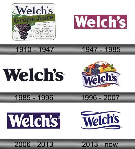 Welch's Logo history
