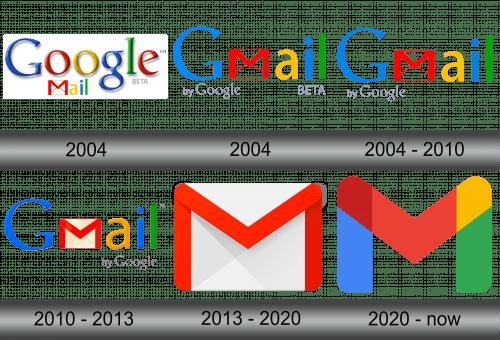 Gmail Logo History