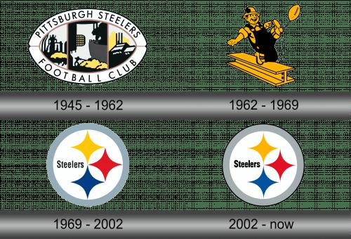 Steelers Logo History