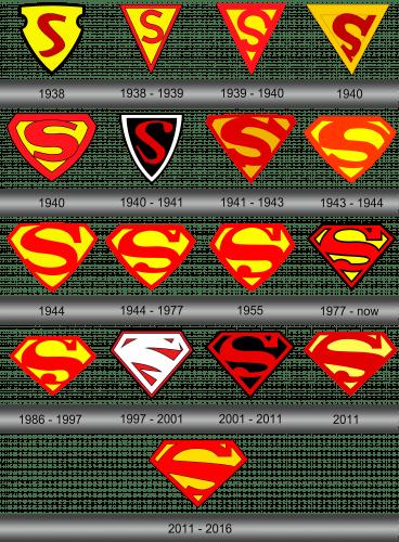 Superman Logo History