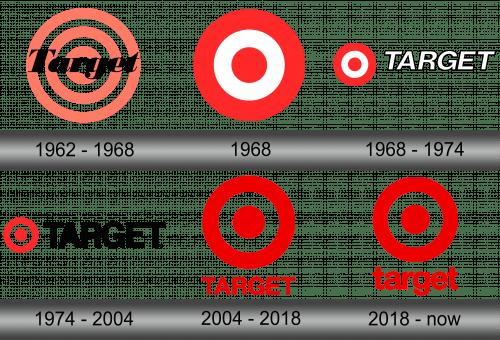 Target Logo History