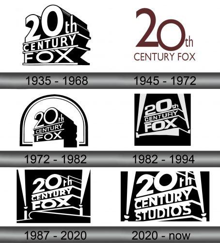 20th Century Fox Logo history