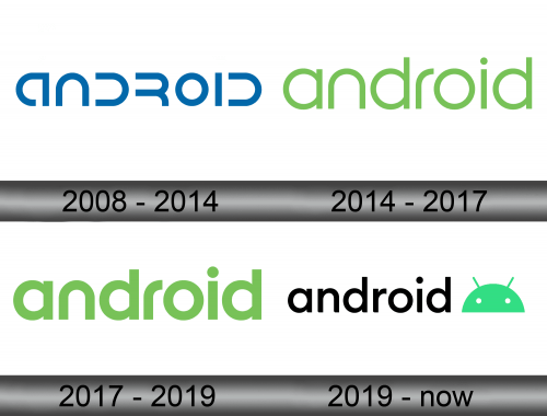 Android Logo history