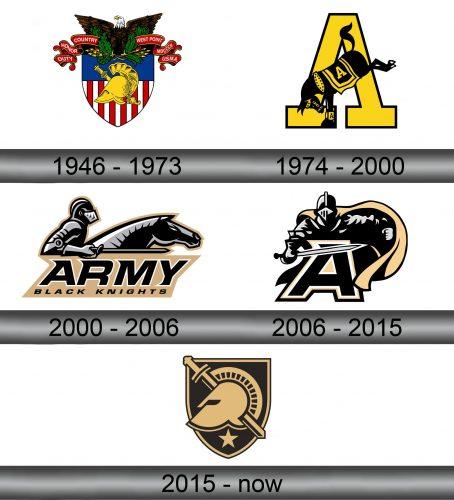Army Black Knights Logo hostory