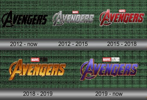 Avengers Logo History