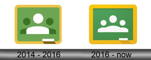 Google Classroom Logo history