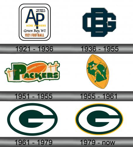 Green Bay Packers Logo history