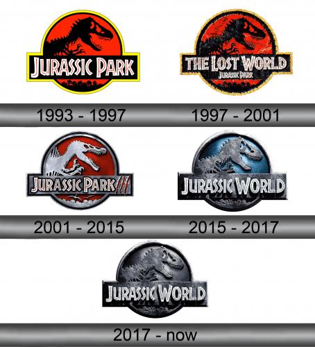 Jurassic Park Logo history