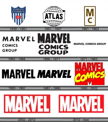 Marvel Comics Logo history