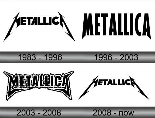 Metallica Logo history