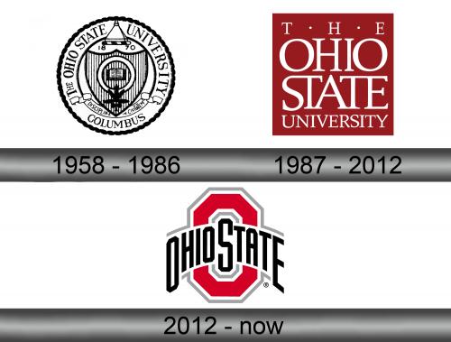 Ohio State Logo history