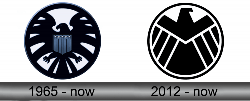 SHIELD Logo history