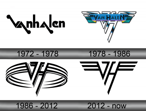 Van Halen Logo history