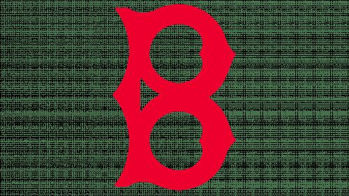 Atlanta Braves Logo 1908
