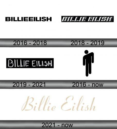 Billie Eilish Logo history