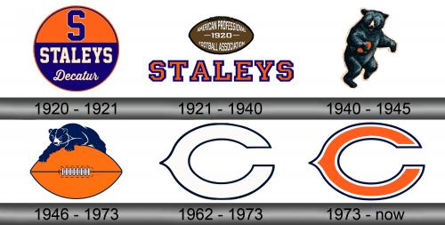 Chicago Bears Logo history
