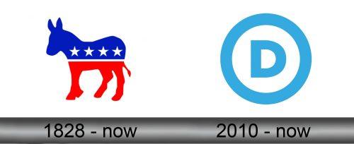 Democrat Logo history