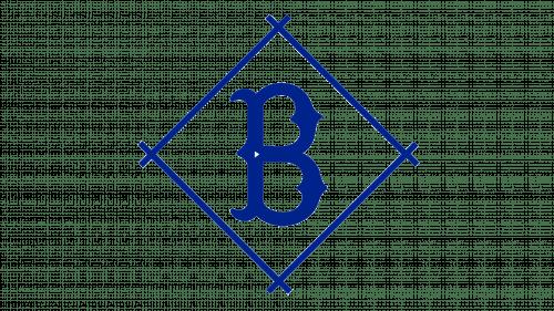 Dodgers Logo 1910