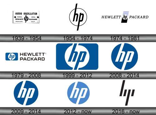 HP Logo history