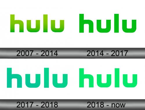 Hulu Logo history