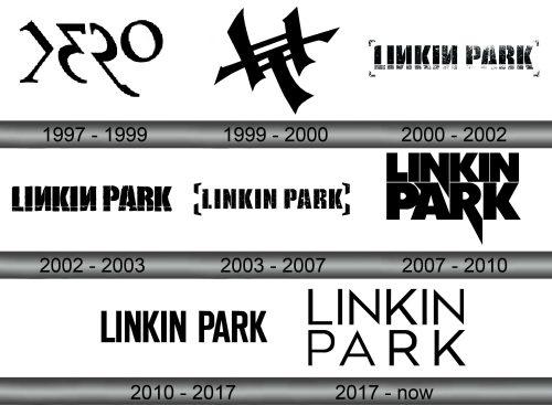 Linkin Park Logo history