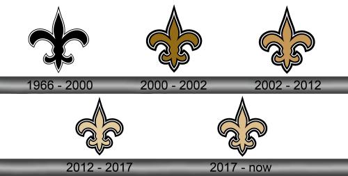 Saints Logo history