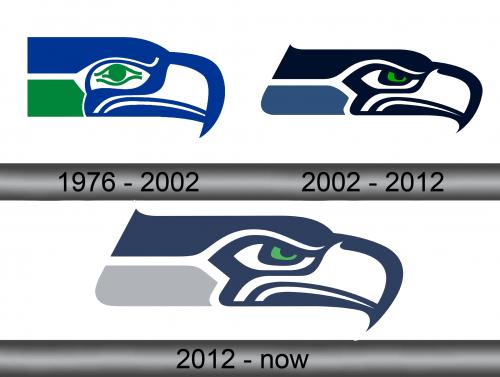 Seahawks Logo history