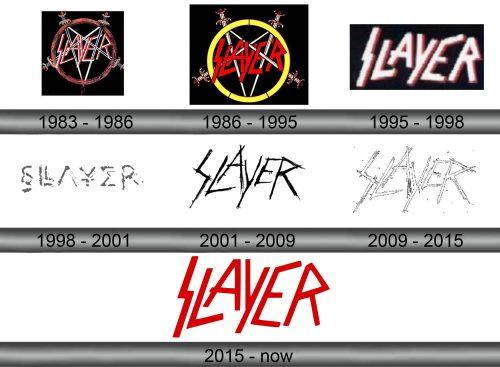 Slayer Logo history