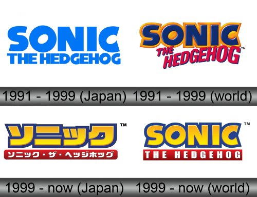 Sonic the Hedgehog Log