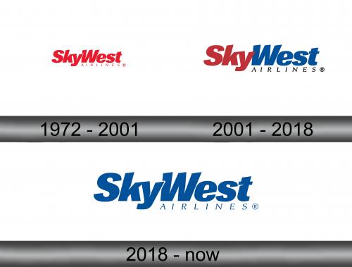 SkyWestLogo history